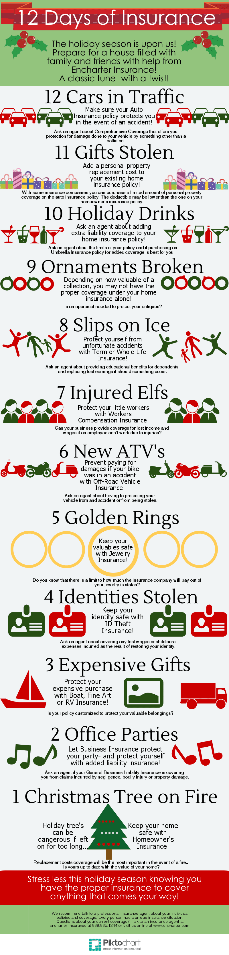 12 days of christmas infographic - 12 Days Of Christmas Dates