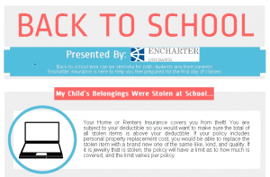 Back to School Infographic Small