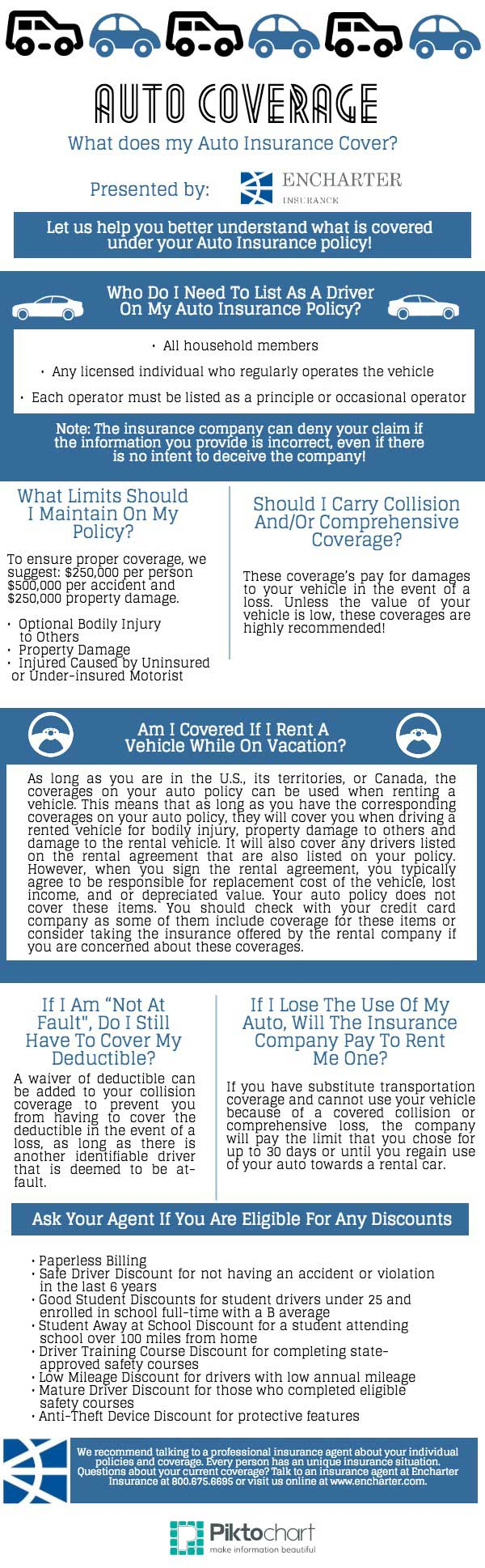 common auto insurance questions answered