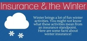 winter insurance claims